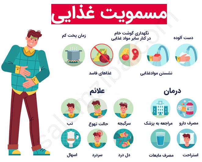 مسمومیت غذایی چیست؟ تغذیه سالم برای درمان آن